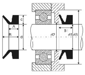 сальник VA-ring Сальник V-RING VA грязесъемники резиновые
